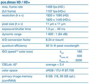 highspeed camera parameters