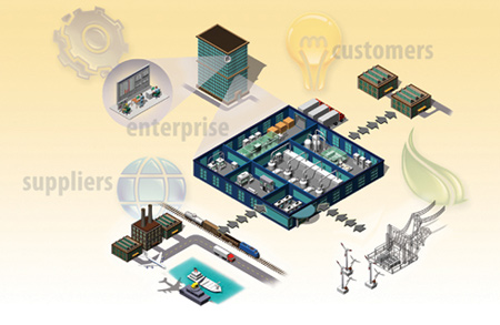 Industry Automation full range - Rockwell Automation