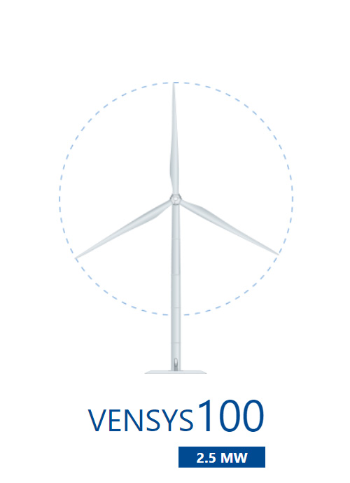 gearless wind turbine with permanent magnet from vensys