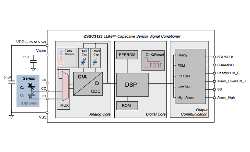 ZSSC3123 Capacitive Sensor Signal Conditioner With Digital Output