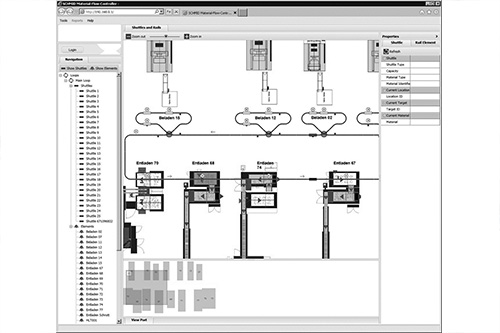 industrial shuttle  material flow controller by schmid