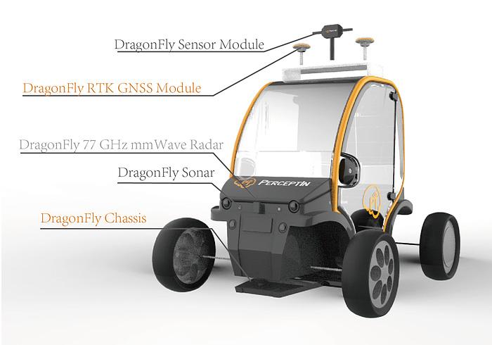 AGV Kit, Computer vision, Sonar, Radar, Exploration Vehicle by Perceptin