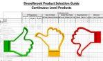 Drexelbrook presents product vs application matrix for level measurement applications